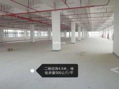 昆山高新区全新厂房对外招商联派科技产业园